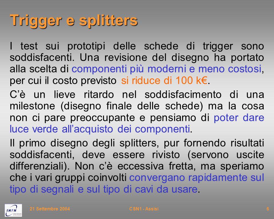 21 Settembre 2004CSN1 - Assisi6 Trigger e splitters I test sui prototipi delle schede di trigger sono soddisfacenti. Una revisione del disegno ha port