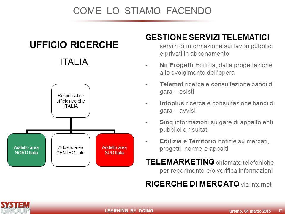 LEARNING BY DOING Urbino, 04 marzo 2015 17 COME LO STIAMO FACENDO UFFICIO RICERCHE ITALIA Responsabile ufficio ricerche ITALIA Addetto area NORD Itali