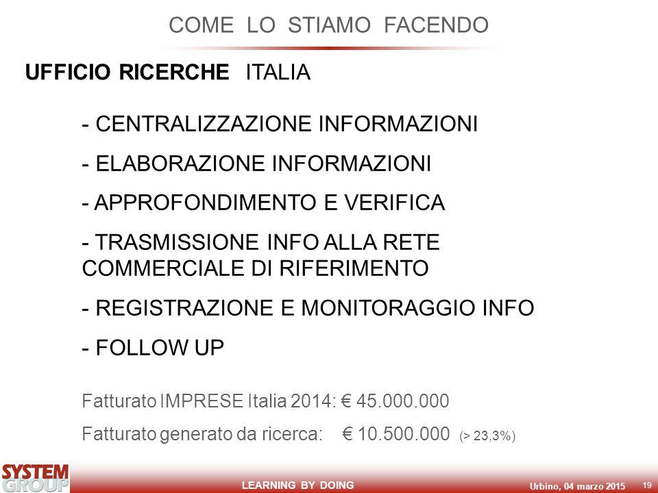 LEARNING BY DOING Urbino, 04 marzo 2015 19 COME LO STIAMO FACENDO UFFICIO RICERCHE ITALIA - CENTRALIZZAZIONE INFORMAZIONI - ELABORAZIONE INFORMAZIONI - APPROFONDIMENTO E VERIFICA - TRASMISSIONE INFO ALLA RETE COMMERCIALE DI RIFERIMENTO - REGISTRAZIONE E MONITORAGGIO INFO - FOLLOW UP Fatturato IMPRESE Italia 2014: € 45.000.000 Fatturato generato da ricerca: € 10.500.000 (> 23,3%)