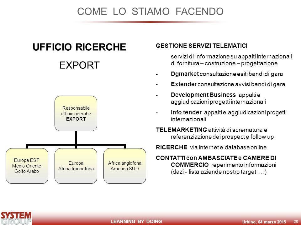 LEARNING BY DOING Urbino, 04 marzo 2015 20 COME LO STIAMO FACENDO UFFICIO RICERCHE EXPORT GESTIONE SERVIZI TELEMATICI servizi di informazione su appal