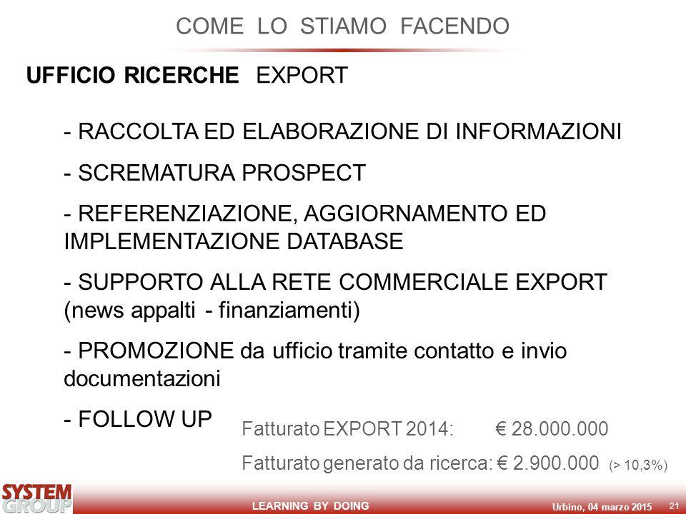LEARNING BY DOING Urbino, 04 marzo 2015 21 COME LO STIAMO FACENDO UFFICIO RICERCHE EXPORT - RACCOLTA ED ELABORAZIONE DI INFORMAZIONI - SCREMATURA PROSPECT - REFERENZIAZIONE, AGGIORNAMENTO ED IMPLEMENTAZIONE DATABASE - SUPPORTO ALLA RETE COMMERCIALE EXPORT (news appalti - finanziamenti) - PROMOZIONE da ufficio tramite contatto e invio documentazioni - FOLLOW UP Fatturato EXPORT 2014: € 28.000.000 Fatturato generato da ricerca: € 2.900.000 (> 10,3%)