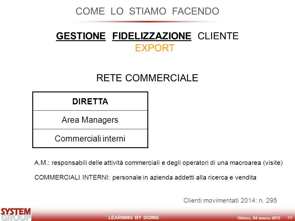 LEARNING BY DOING Urbino, 04 marzo 2015 23 COME LO STIAMO FACENDO GESTIONE FIDELIZZAZIONE CLIENTE EXPORT RETE COMMERCIALE DIRETTA Area Managers Commer