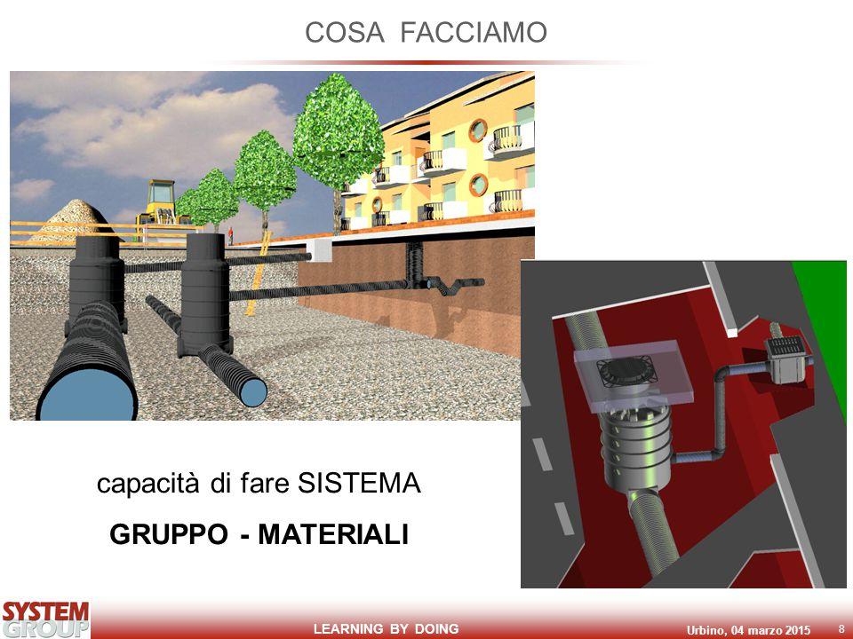 LEARNING BY DOING Urbino, 04 marzo 2015 8 COSA FACCIAMO capacità di fare SISTEMA GRUPPO - MATERIALI