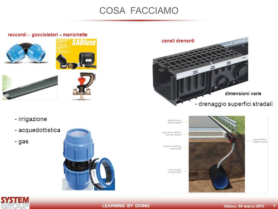LEARNING BY DOING Urbino, 04 marzo 2015 9 COSA FACCIAMO - irrigazione - acquedottistica - gas - drenaggio superfici stradali canali drenanti dimensioni varie raccordi - gocciolatori – manichette