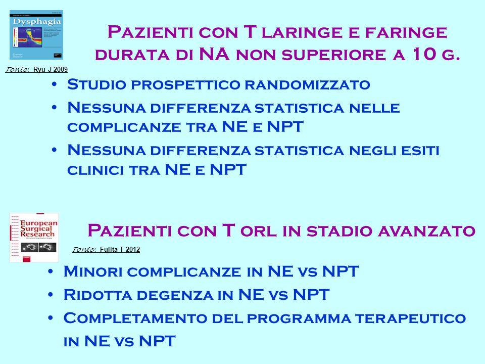 Pazienti con T laringe e faringe durata di NA non superiore a 10 g. Studio prospettico randomizzato Nessuna differenza statistica nelle complicanze tr
