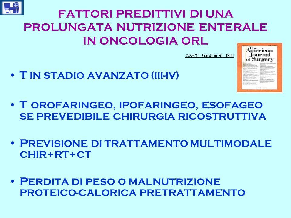 FATTORI PREDITTIVI DI UNA PROLUNGATA NUTRIZIONE ENTERALE IN ONCOLOGIA ORL T IN STADIO AVANZATO (III-IV) T OROFARINGEO, IPOFARINGEO, ESOFAGEO SE PREVED