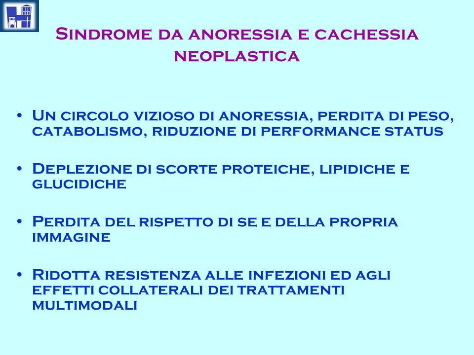 Sindrome da anoressia e cachessia neoplastica Un circolo vizioso di anoressia, perdita di peso, catabolismo, riduzione di performance status Deplezion
