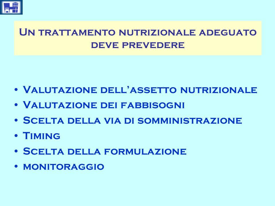 Un trattamento nutrizionale adeguato deve prevedere Valutazione dell'assetto nutrizionale Valutazione dei fabbisogni Scelta della via di somministrazi