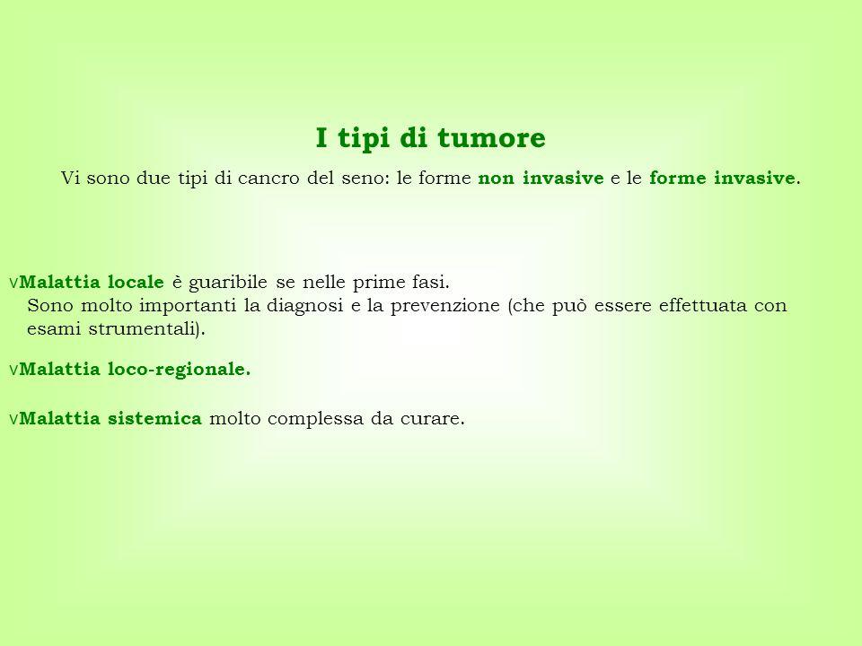 I tipi di tumore Vi sono due tipi di cancro del seno: le forme non invasive e le forme invasive. v Malattia locale è guaribile se nelle prime fasi. So