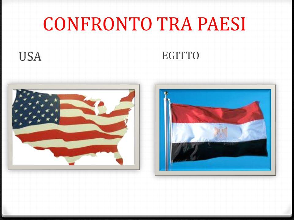 CONFRONTO TRA PAESI EGITTO USA