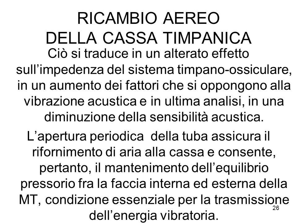 26 RICAMBIO AEREO DELLA CASSA TIMPANICA Ciò si traduce in un alterato effetto sull'impedenza del sistema timpano-ossiculare, in un aumento dei fattori