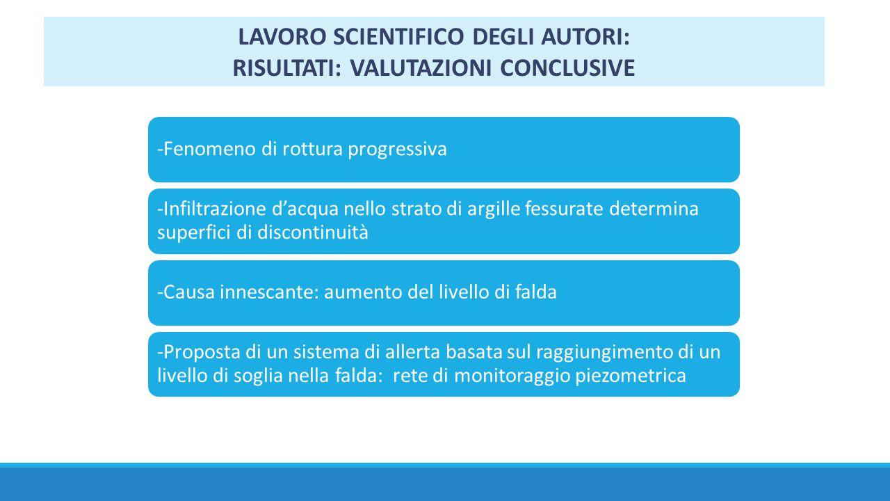 LAVORO SCIENTIFICO DEGLI AUTORI: RISULTATI: VALUTAZIONI CONCLUSIVE -Fenomeno di rottura progressiva -Infiltrazione d'acqua nello strato di argille fes