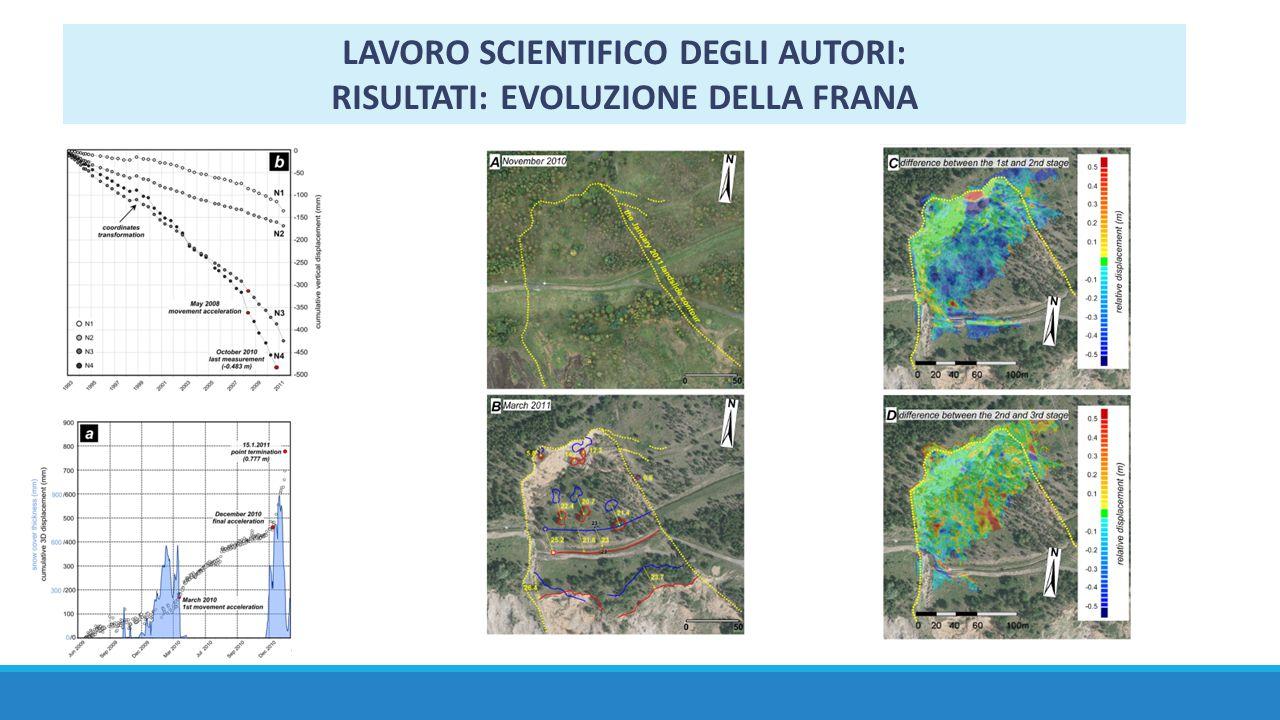 LAVORO SCIENTIFICO DEGLI AUTORI: RISULTATI: EVOLUZIONE DELLA FRANA