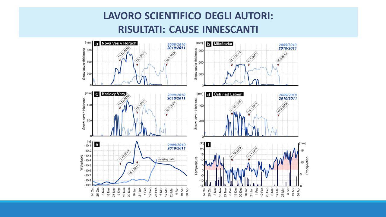 LAVORO SCIENTIFICO DEGLI AUTORI: RISULTATI: CAUSE INNESCANTI
