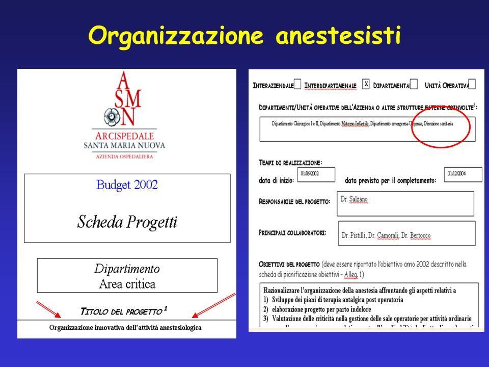 Organizzazione anestesisti