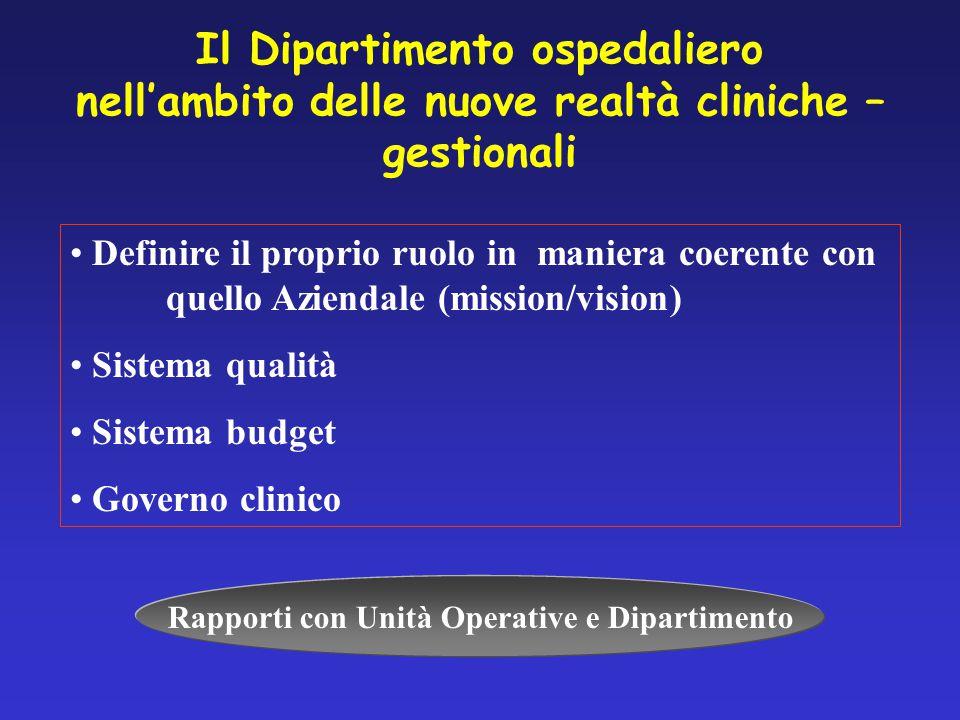 La qualità nell'organizzazione sanitaria Organizzazione (Per fare le cose bene) Professionisti U.O.