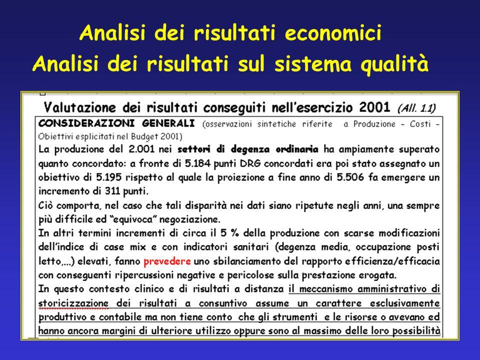Analisi dei risultati economici Analisi dei risultati sul sistema qualità