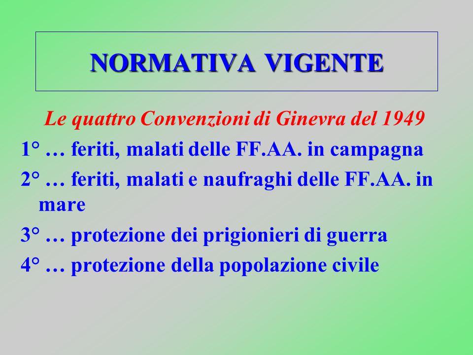Convenzioni dell'Aja del 1899 e del 1907 Convenzioni di Ginevra del 1929 Dichiarazione di San Pietroburgo del 1868 Convenzione per la protezione dei Beni Culturali del 1954 Protocolli aggiuntivi del 1977 4 Convenzioni di Ginevra del 1949 Dichiarazione Universale dei Diritti dell'Uomo del 1948