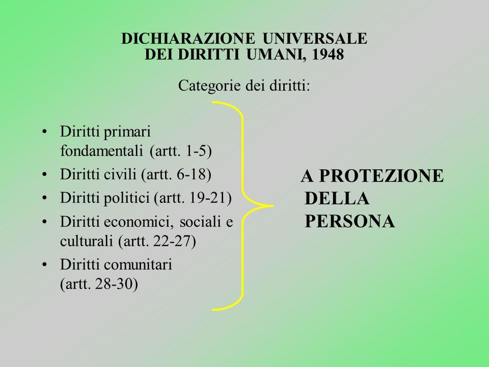 Il Diritto dei Diritti dell'Uomo e il Diritto Internazionale Umanitario… SONO LA STESSA COSA?