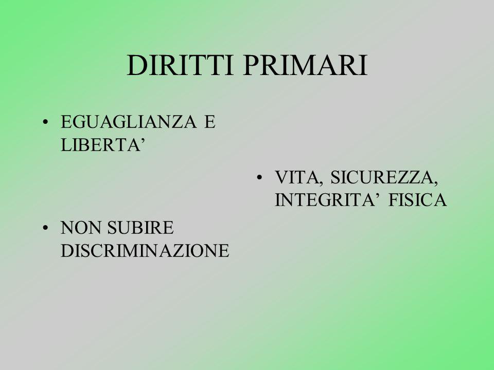 DICHIARAZIONE UNIVERSALE DEI DIRITTI UMANI, 1948 Categorie dei diritti: Diritti primari fondamentali (artt.