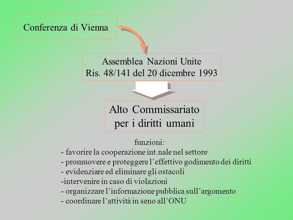 Conferenza di Vienna 15 - 25 giugno 1993 Dopo il crollo del sistema socialista UNIVERSALITA' INDIVISIBILITA' INTERDIPENDENZA confronto tra: - Paesi occidentali : rafforzamento del sistema dei controlli - Paesi emergenti: integrazione dei diritti con gli aspetti legati alla povertà ed al mancato sviluppo maggiore attenzione alla realtà regionale Dichiarazione di Tunisi (6 novembre 1992) Dichiarazione di San José (22 gennaio 1993) Dichiarazione di Bogotà (2 aprile 1993)