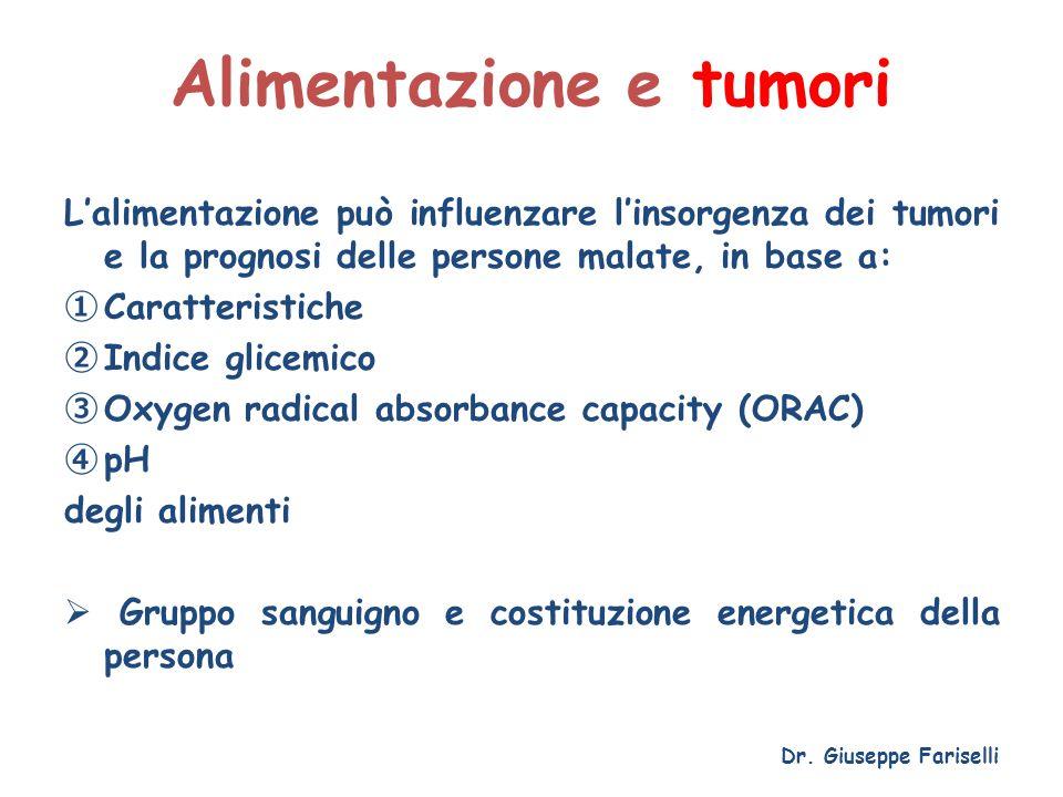 Alimentazione e tumori L'alimentazione può influenzare l'insorgenza dei tumori e la prognosi delle persone malate, in base a: ① Caratteristiche ② Indi