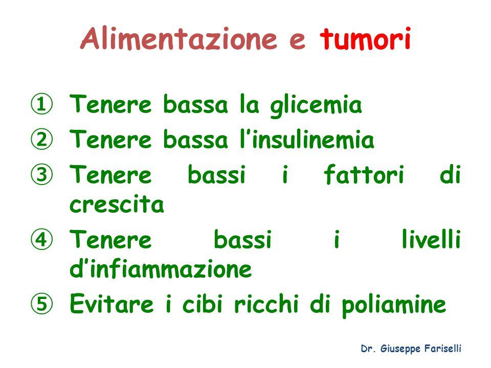 Alimentazione e tumori ① Tenere bassa la glicemia ② Tenere bassa l'insulinemia ③ Tenere bassi i fattori di crescita ④ Tenere bassi i livelli d'infiamm