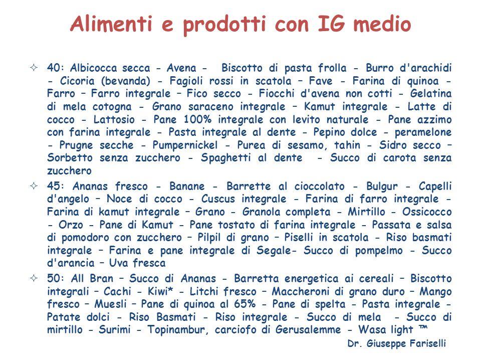 Alimenti e prodotti con IG medio  40: Albicocca secca - Avena -Biscotto di pasta frolla - Burro d'arachidi - Cicoria (bevanda) - Fagioli rossi in sca