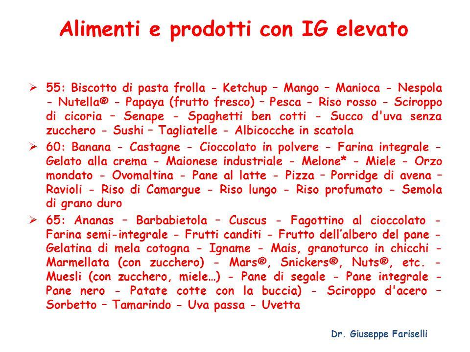 Alimenti e prodotti con IG elevato  55: Biscotto di pasta frolla - Ketchup – Mango – Manioca - Nespola - Nutella® - Papaya (frutto fresco) – Pesca -