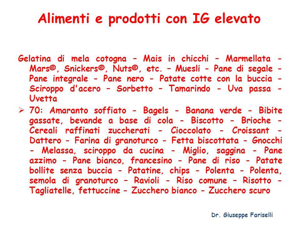 Alimenti e prodotti con IG elevato Gelatina di mela cotogna – Mais in chicchi – Marmellata - Mars®, Snickers®, Nuts®, etc. – Muesli - Pane di segale -