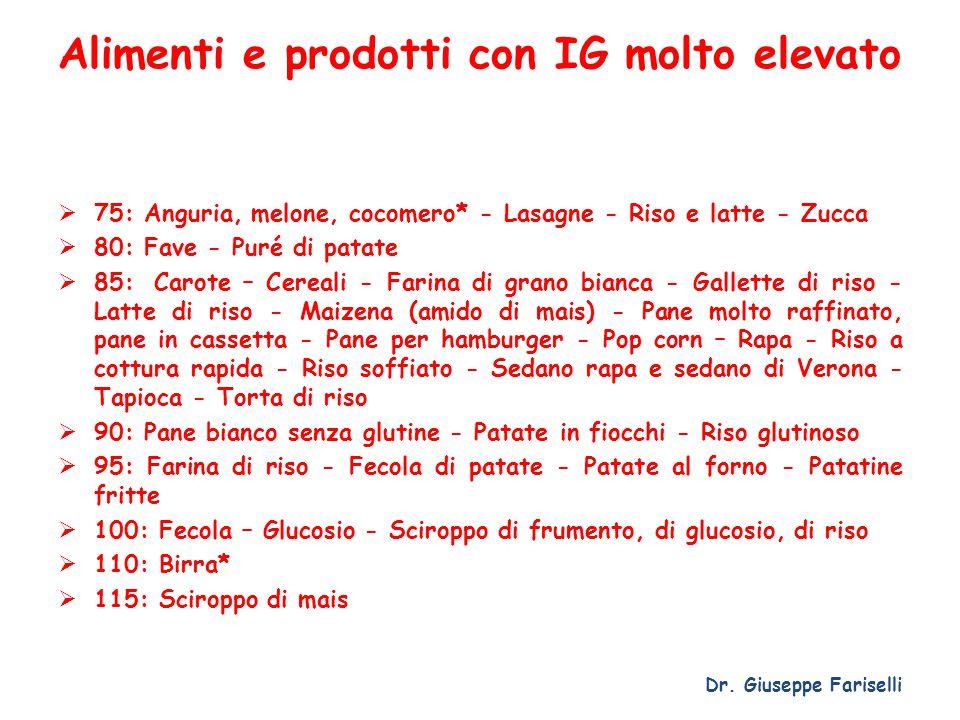 Alimenti e prodotti con IG molto elevato  75: Anguria, melone, cocomero* - Lasagne - Riso e latte - Zucca  80: Fave - Puré di patate  85:Carote – C