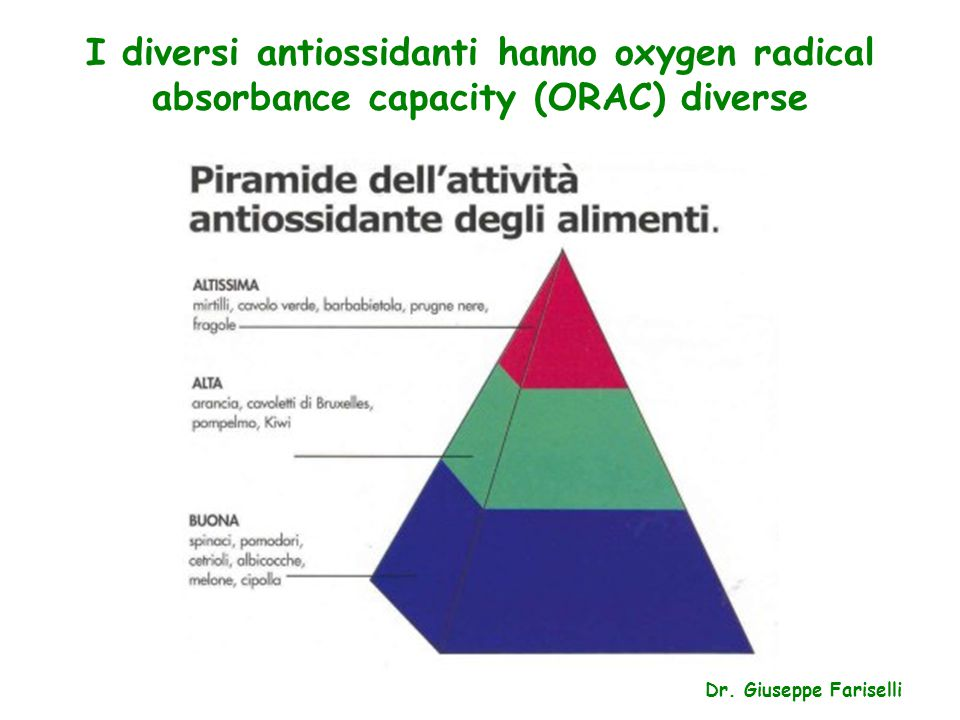 I diversi antiossidanti hanno oxygen radical absorbance capacity (ORAC) diverse Dr.