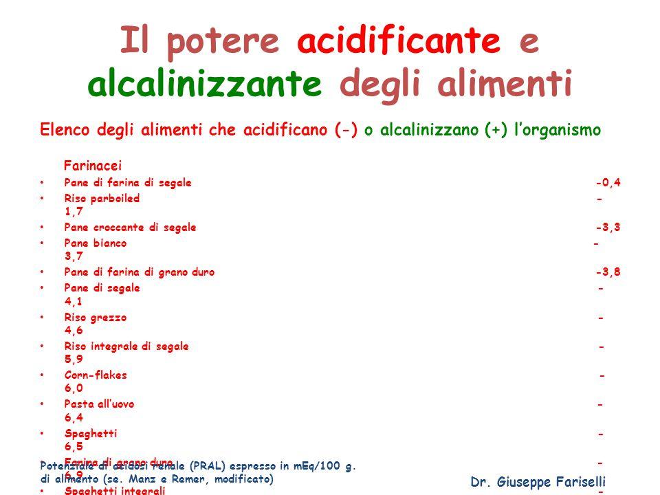 Il potere acidificante e alcalinizzante degli alimenti Elenco degli alimenti che acidificano (-) o alcalinizzano (+) l'organismo Farinacei Pane di far