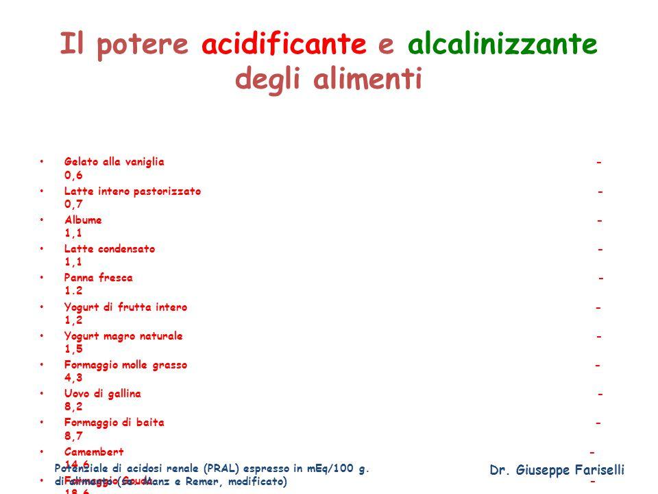 Il potere acidificante e alcalinizzante degli alimenti Gelato alla vaniglia - 0,6 Latte intero pastorizzato - 0,7 Albume - 1,1 Latte condensato - 1,1