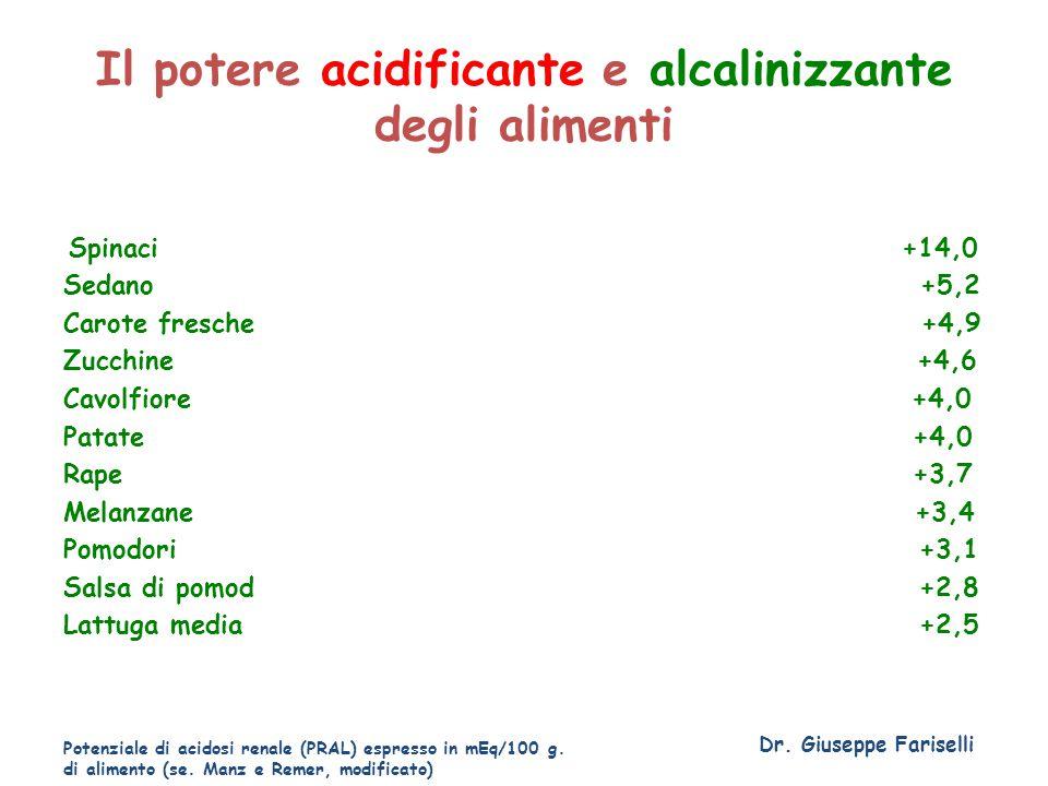 Il potere acidificante e alcalinizzante degli alimenti Spinaci +14,0 Sedano +5,2 Carote fresche +4,9 Zucchine +4,6 Cavolfiore +4,0 Patate +4,0 Rape +3