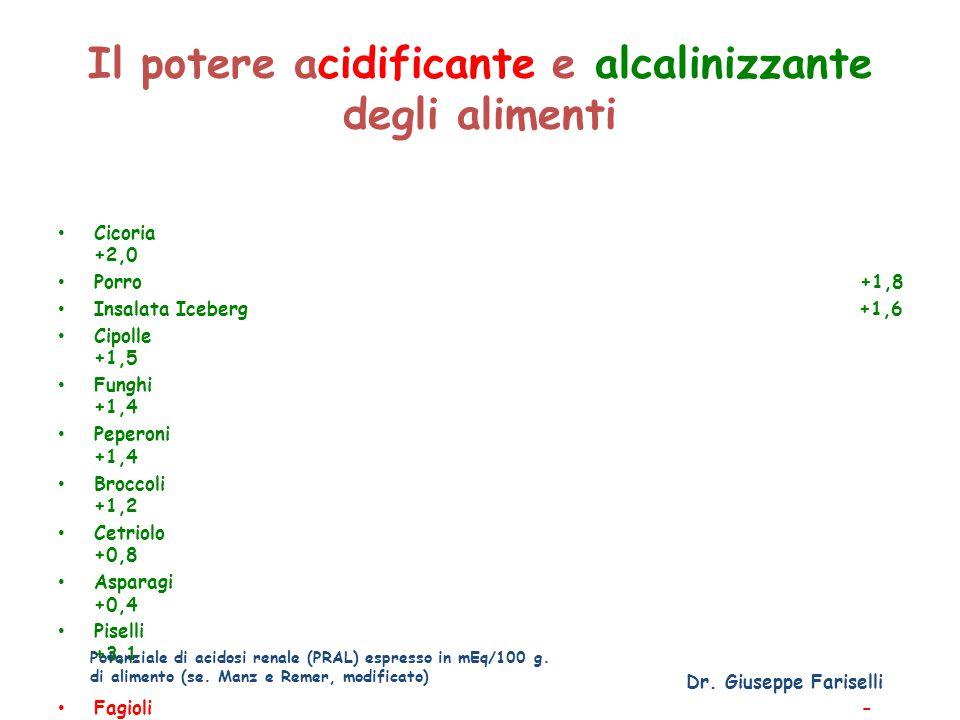 Il potere acidificante e alcalinizzante degli alimenti Cicoria +2,0 Porro +1,8 Insalata Iceberg +1,6 Cipolle +1,5 Funghi +1,4 Peperoni +1,4 Broccoli +
