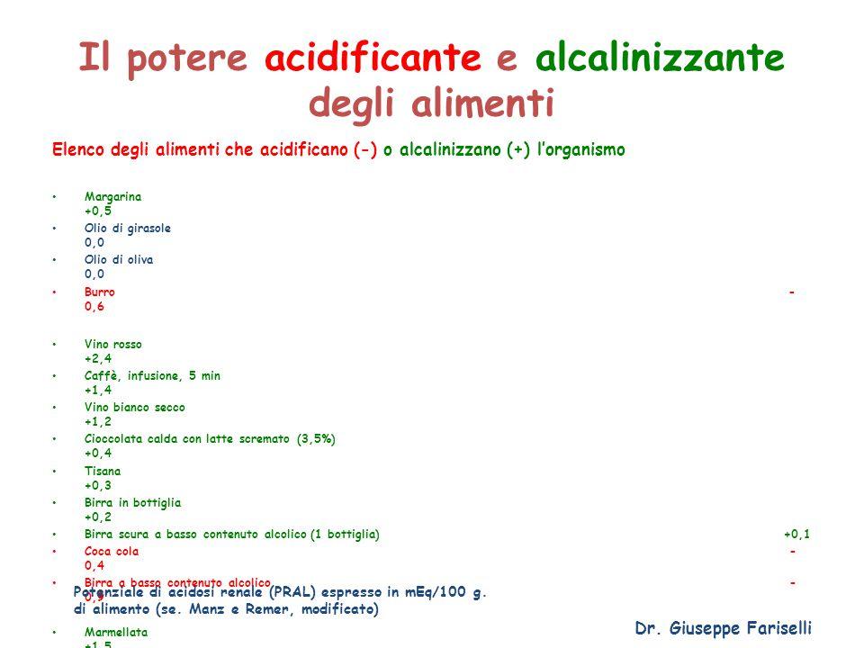 Il potere acidificante e alcalinizzante degli alimenti Elenco degli alimenti che acidificano (-) o alcalinizzano (+) l'organismo Margarina +0,5 Olio d