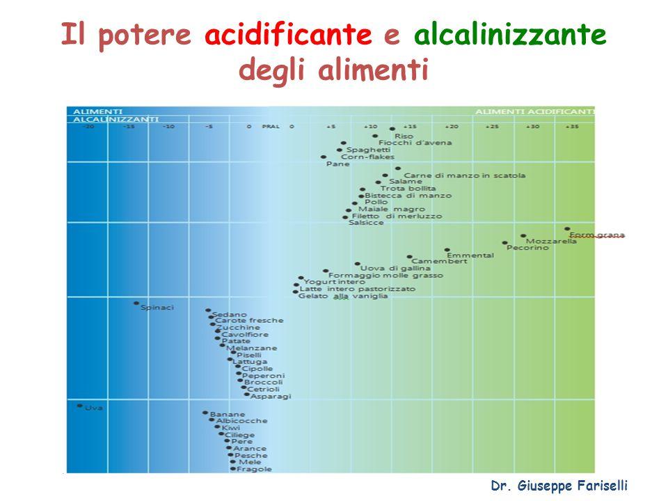 Il potere acidificante e alcalinizzante degli alimenti Dr. Giuseppe Fariselli