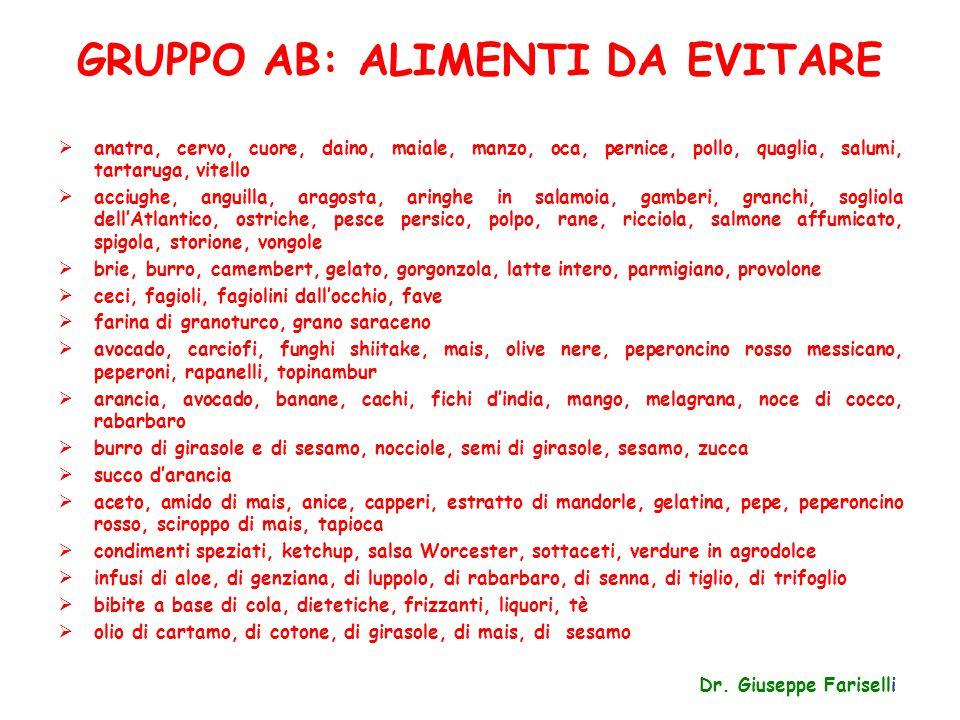 Dr. Giuseppe Fariselli GRUPPO AB: ALIMENTI DA EVITARE  anatra, cervo, cuore, daino, maiale, manzo, oca, pernice, pollo, quaglia, salumi, tartaruga, v