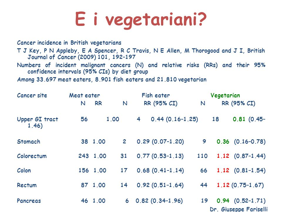 E i vegetariani? Cancer incidence in British vegetarians T J Key, P N Appleby, E A Spencer, R C Travis, N E Allen, M Thorogood and J I, British Journa