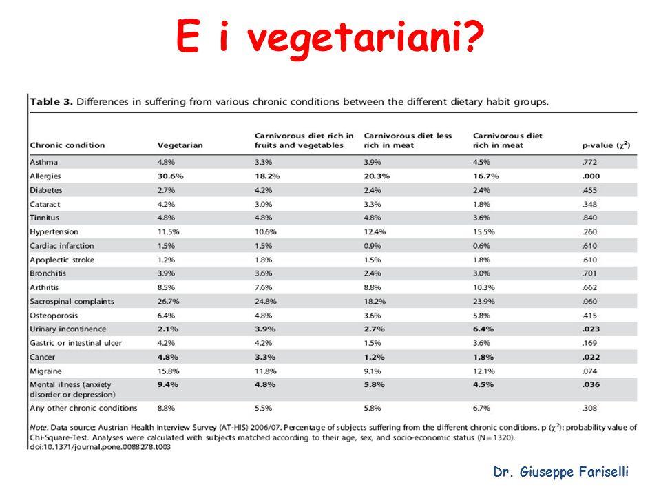 E i vegetariani? Dr. Giuseppe Fariselli