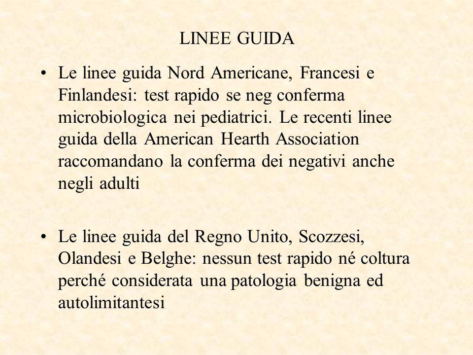LINEE GUIDA Le linee guida Nord Americane, Francesi e Finlandesi: test rapido se neg conferma microbiologica nei pediatrici. Le recenti linee guida de