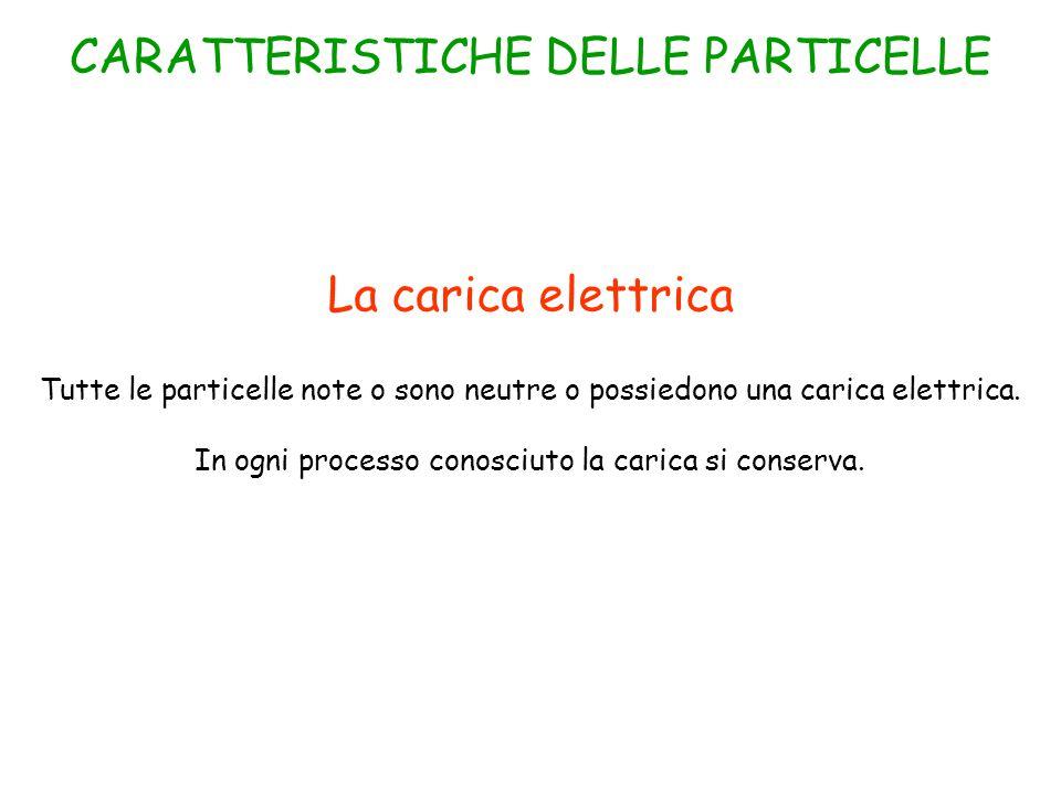 La carica elettrica Tutte le particelle note o sono neutre o possiedono una carica elettrica.