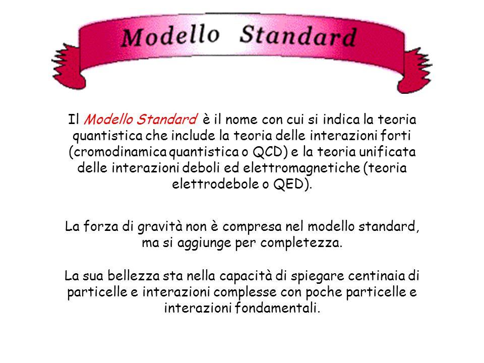 Il Modello Standard è il nome con cui si indica la teoria quantistica che include la teoria delle interazioni forti (cromodinamica quantistica o QCD) e la teoria unificata delle interazioni deboli ed elettromagnetiche (teoria elettrodebole o QED).