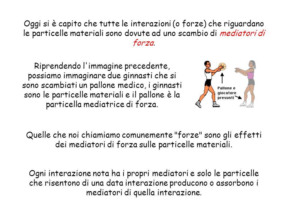 Oggi si è capito che tutte le interazioni (o forze) che riguardano le particelle materiali sono dovute ad uno scambio di mediatori di forza.