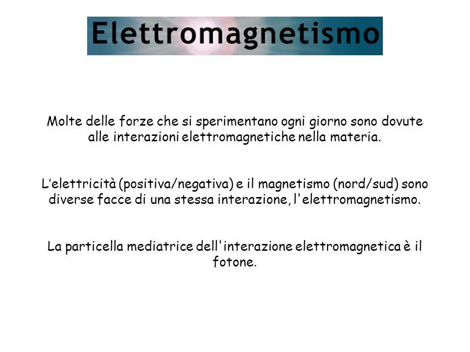 Molte delle forze che si sperimentano ogni giorno sono dovute alle interazioni elettromagnetiche nella materia.