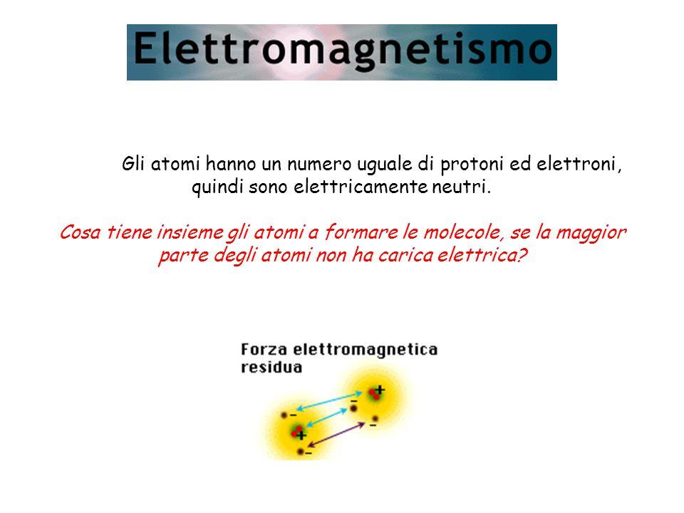 Gli atomi hanno un numero uguale di protoni ed elettroni, quindi sono elettricamente neutri.