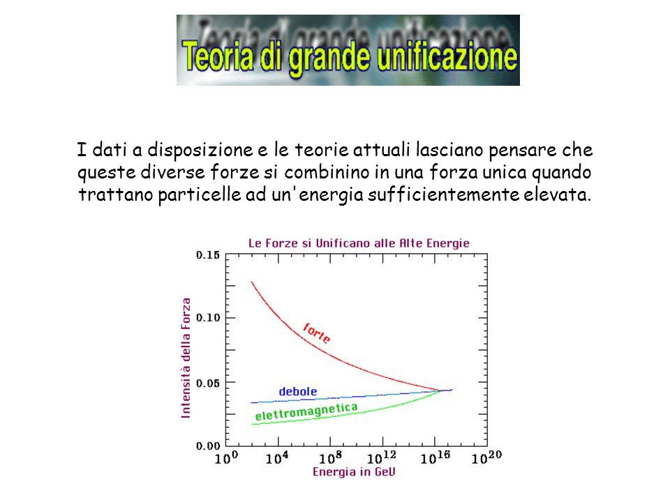 I dati a disposizione e le teorie attuali lasciano pensare che queste diverse forze si combinino in una forza unica quando trattano particelle ad un energia sufficientemente elevata.