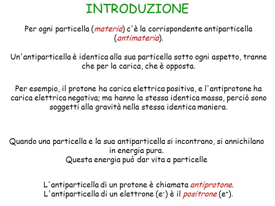 Per ogni particella (materia) c è la corrispondente antiparticella (antimateria).
