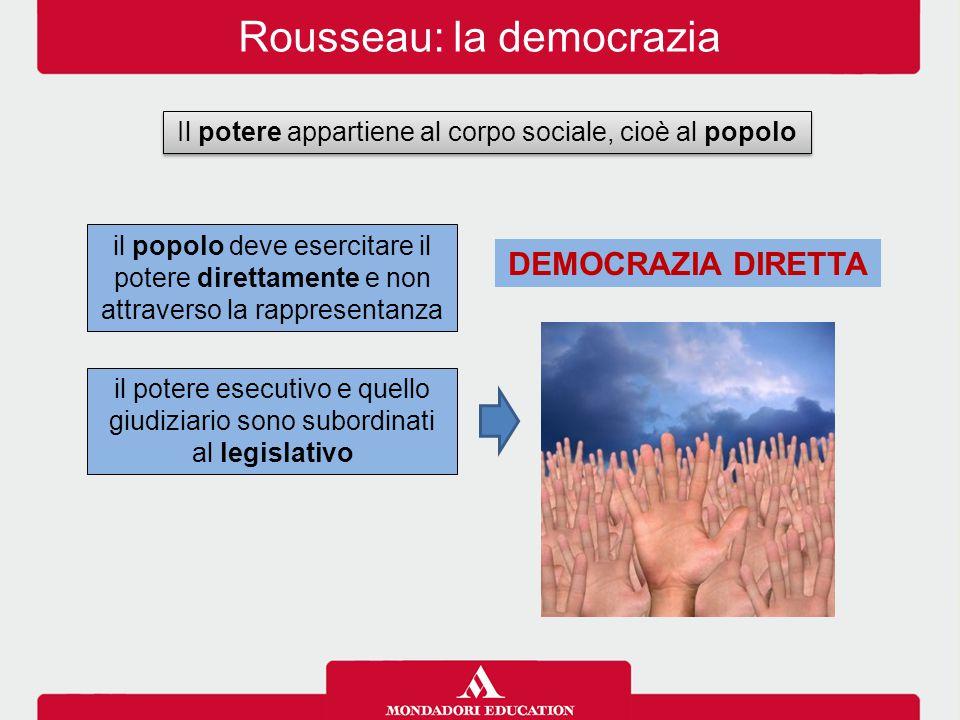Rousseau: la democrazia Il potere appartiene al corpo sociale, cioè al popolo il popolo deve esercitare il potere direttamente e non attraverso la rap
